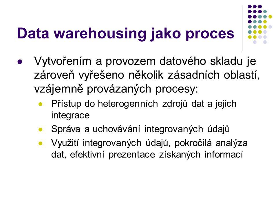 Data warehousing jako proces Vytvořením a provozem datového skladu je zároveň vyřešeno několik zásadních oblastí, vzájemně provázaných procesy: Přístu