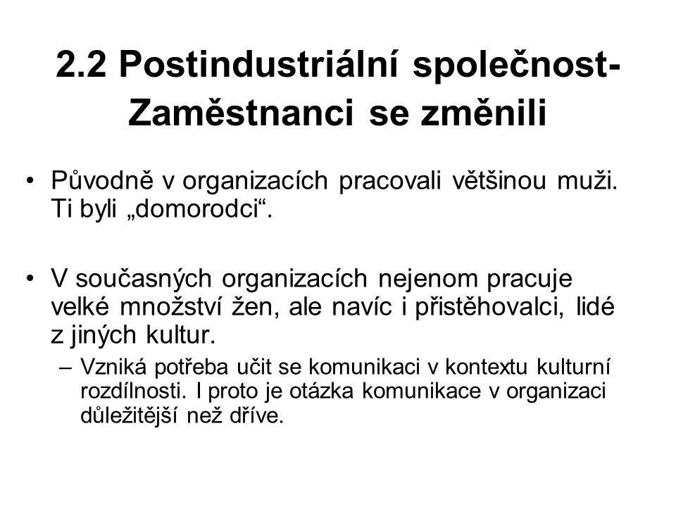 2.2 Postindustriální společnost- Zaměstnanci se změnili Původně v organizacích pracovali většinou muži.
