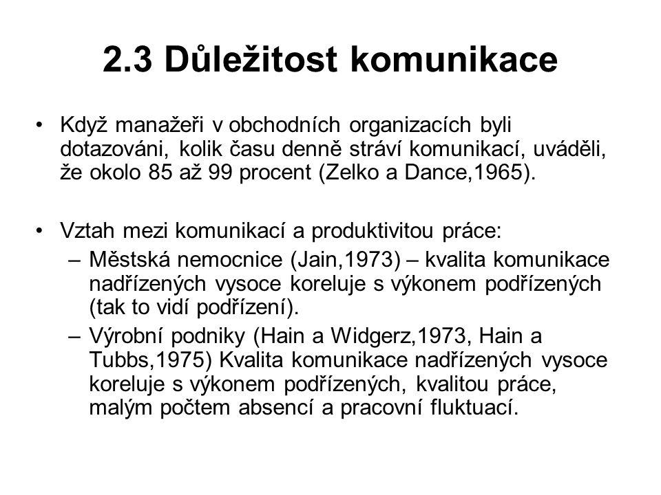 2.3 Důležitost komunikace Když manažeři v obchodních organizacích byli dotazováni, kolik času denně stráví komunikací, uváděli, že okolo 85 až 99 procent (Zelko a Dance,1965).