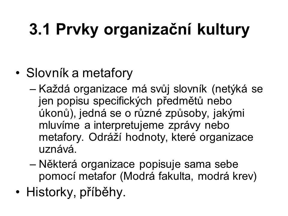 3.1 Prvky organizační kultury Slovník a metafory –Každá organizace má svůj slovník (netýká se jen popisu specifických předmětů nebo úkonů), jedná se o různé způsoby, jakými mluvíme a interpretujeme zprávy nebo metafory.
