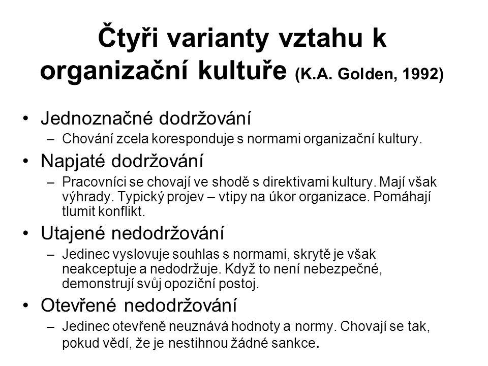 Čtyři varianty vztahu k organizační kultuře (K.A.