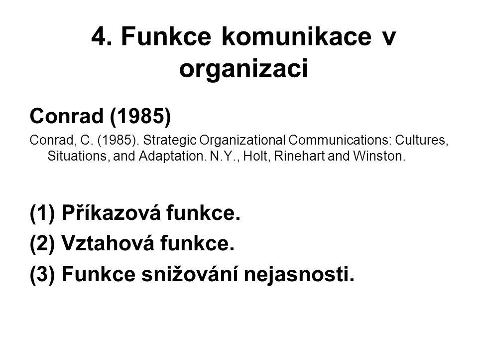 4.Funkce komunikace v organizaci Conrad (1985) Conrad, C.