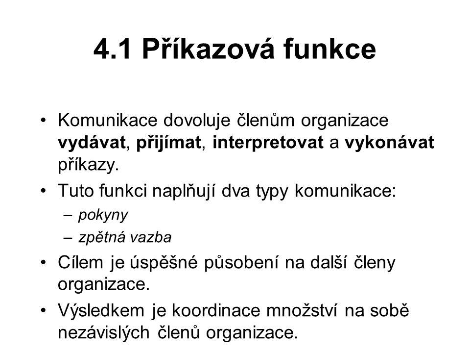 4.1 Příkazová funkce Komunikace dovoluje členům organizace vydávat, přijímat, interpretovat a vykonávat příkazy.