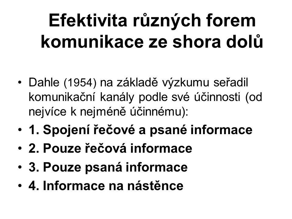 Efektivita různých forem komunikace ze shora dolů Dahle (1954) na základě výzkumu seřadil komunikační kanály podle své účinnosti (od nejvíce k nejméně účinnému): 1.