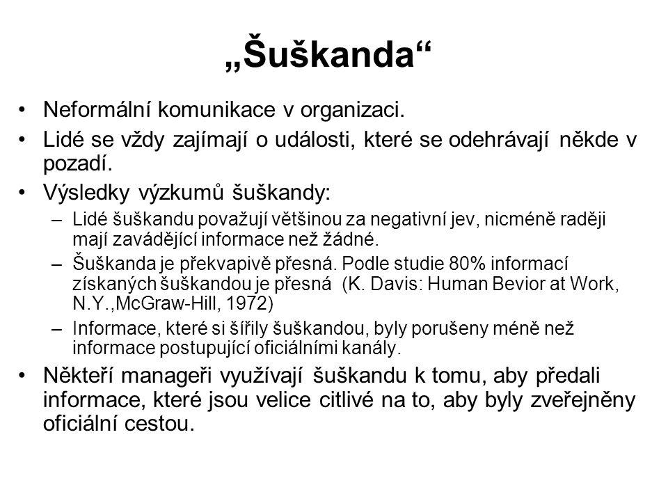 """""""Šuškanda Neformální komunikace v organizaci."""