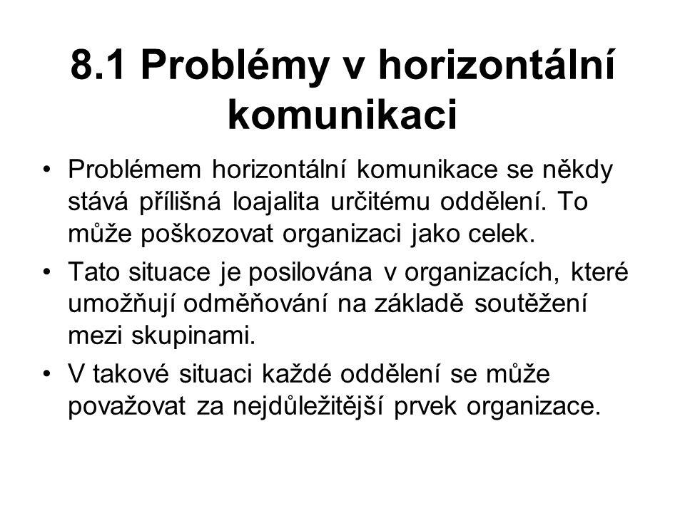 8.1 Problémy v horizontální komunikaci Problémem horizontální komunikace se někdy stává přílišná loajalita určitému oddělení.