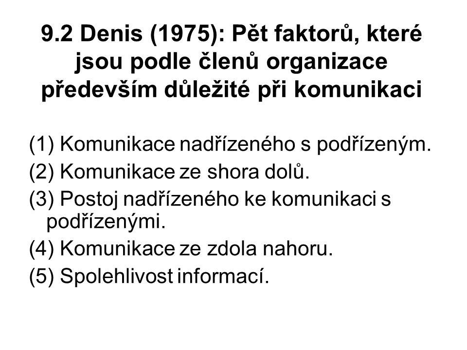 9.2 Denis (1975): Pět faktorů, které jsou podle členů organizace především důležité při komunikaci (1) Komunikace nadřízeného s podřízeným.