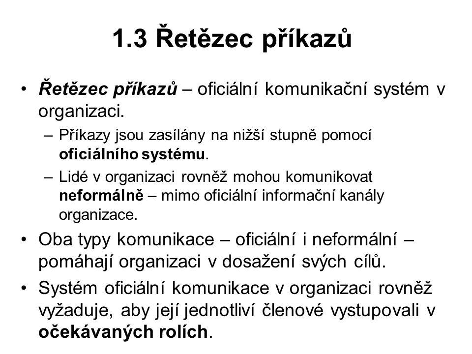 1.3 Řetězec příkazů Řetězec příkazů – oficiální komunikační systém v organizaci.