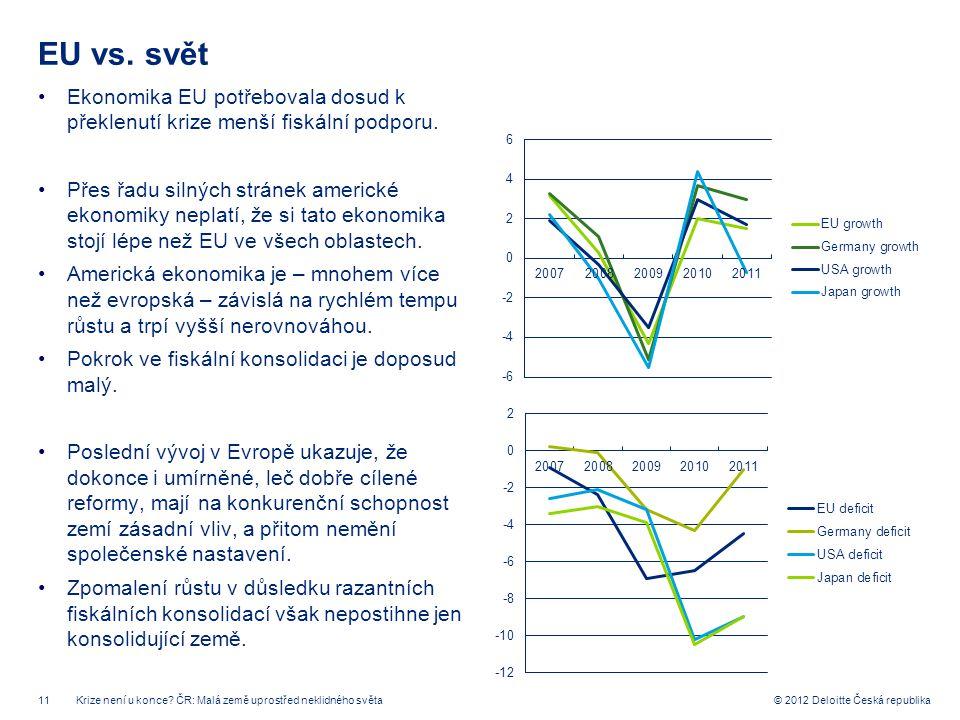 11 © 2012 Deloitte Česká republika EU vs. svět Ekonomika EU potřebovala dosud k překlenutí krize menší fiskální podporu. Přes řadu silných stránek ame