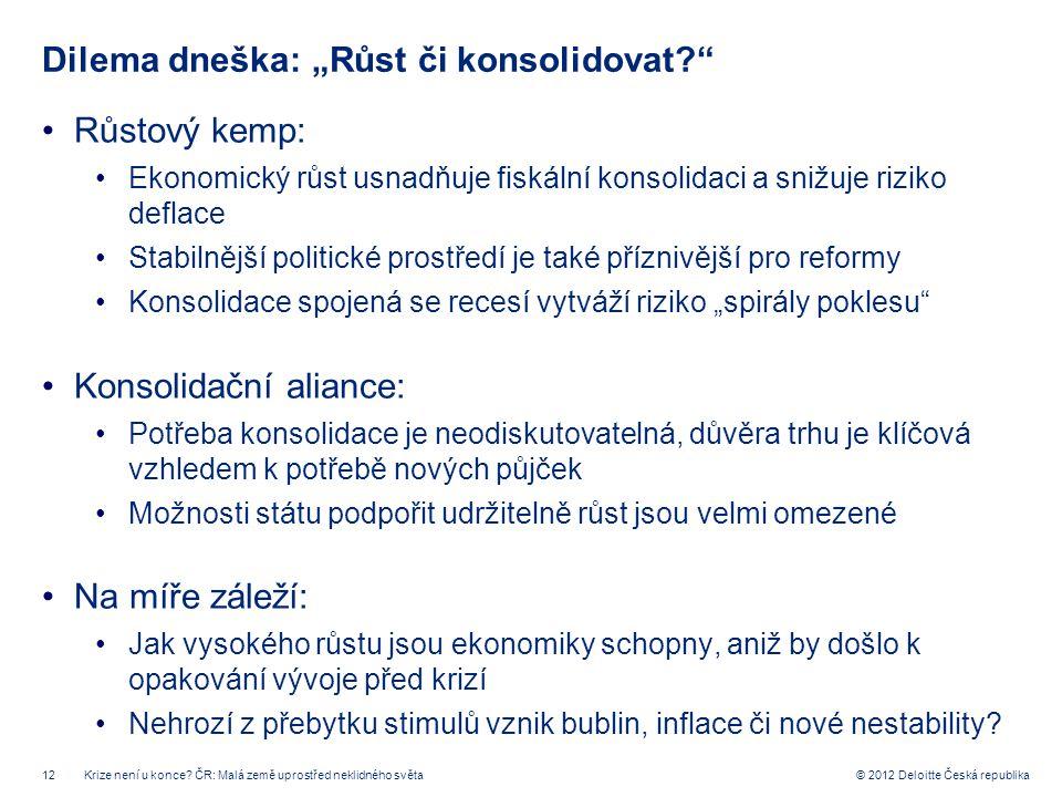 """12 © 2012 Deloitte Česká republika Dilema dneška: """"Růst či konsolidovat?"""" Růstový kemp: Ekonomický růst usnadňuje fiskální konsolidaci a snižuje rizik"""