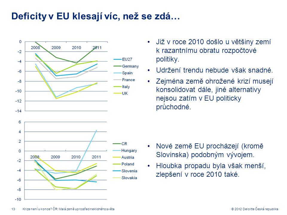 13 © 2012 Deloitte Česká republika Deficity v EU klesají víc, než se zdá… Již v roce 2010 došlo u většiny zemí k razantnímu obratu rozpočtové politiky
