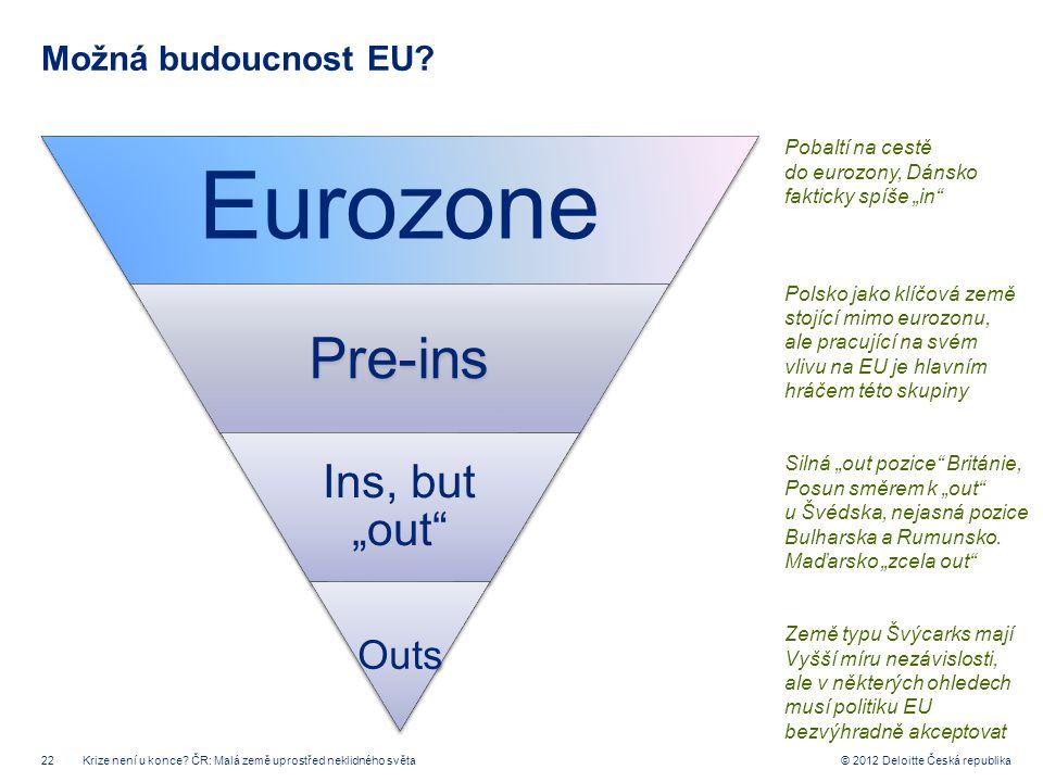 """22 © 2012 Deloitte Česká republika Možná budoucnost EU? Eurozone Pre-ins Ins, but """"out"""" Outs Krize není u konce? ČR: Malá země uprostřed neklidného sv"""