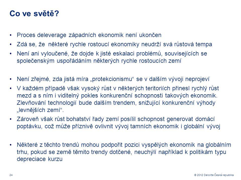 24 © 2012 Deloitte Česká republika Co ve světě? Proces deleverage západních ekonomik není ukončen Zdá se, že některé rychle rostoucí ekonomiky neudrží