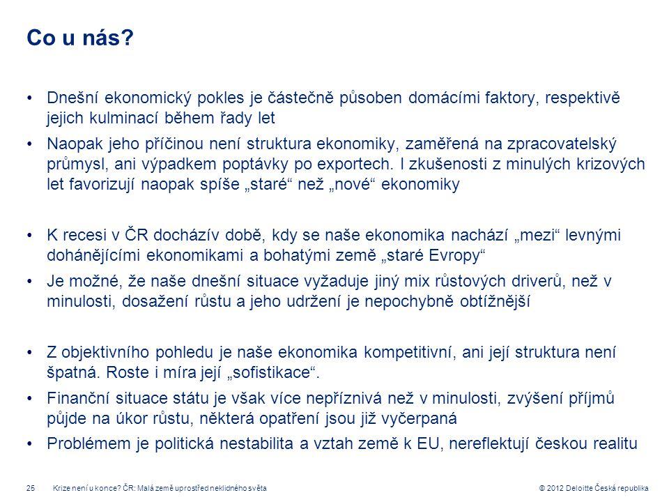 25 © 2012 Deloitte Česká republika Co u nás? Dnešní ekonomický pokles je částečně působen domácími faktory, respektivě jejich kulminací během řady let