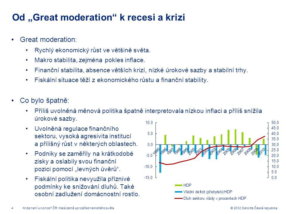 """4 © 2012 Deloitte Česká republika Od """"Great moderation"""" k recesi a krizi Great moderation: Rychlý ekonomický růst ve většině světa. Makro stabilita, z"""
