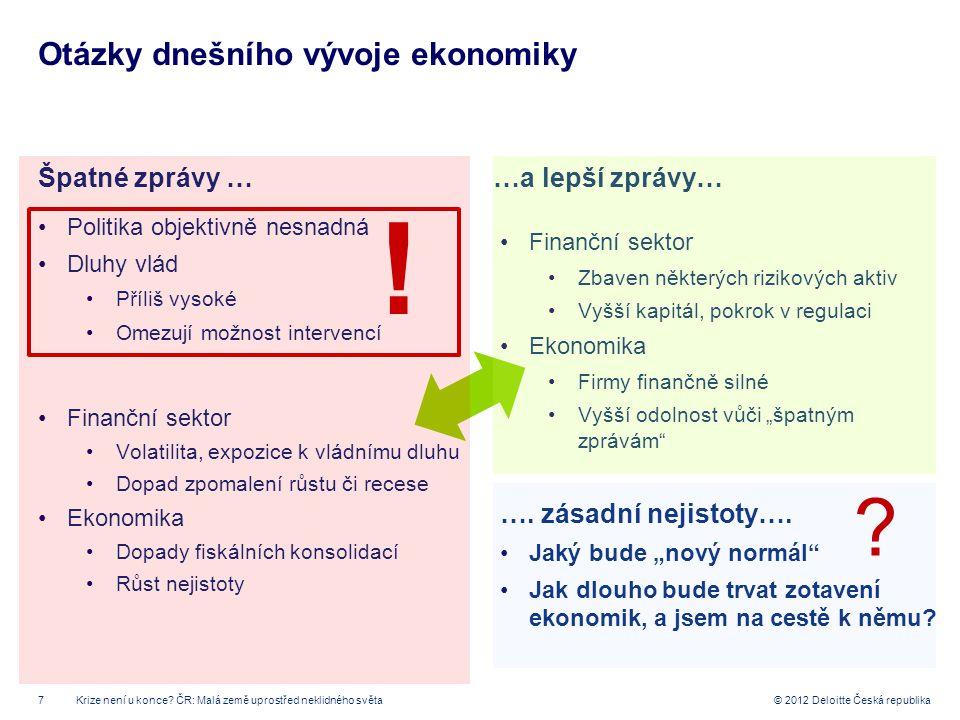 """8 © 2012 Deloitte Česká republika IMF WEO (podzim 2012): """"Tvrdá data Americká ekonomika roste proti minulosti pomaleji, ale udržuje růst Také """"zdravé země EU, směřují k růstu Země Asie udržují vysoké tempo růstu Celkově se však výhled viditelně zhoršuje"""