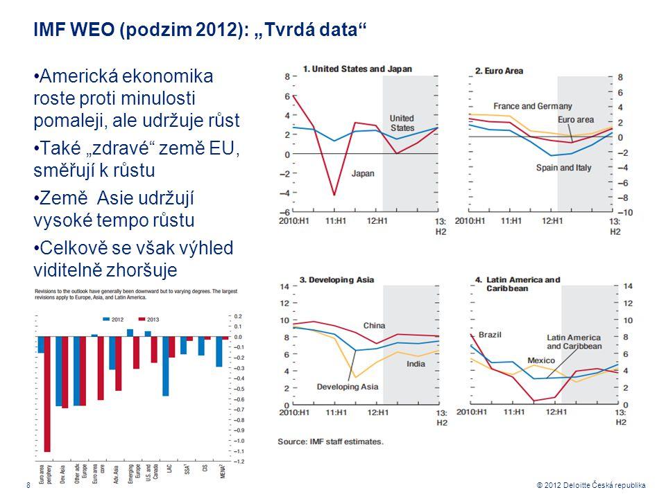 19 © 2012 Deloitte Česká republika Jiný úhel pohledu – specifická doporučení EK pro jednotlivé státy … v situaci zvýšené konkurence rozvíjejících se ekonomik a stabilně klesajícího přílivu nového vlastního kapitálu představuje pro českou ekonomiku klíčovou výzvu podpora hospodářského oživení a dlouhodobého růstu prostřednictvím zvýšení kvality fiskální korekce, zmenšení neefektivity a zvýšení stability veřejné správy, lepšího využití potenciálu na trhu práce, zejména u žen s dětmi, a větší mobilizace faktorů usnadňujících přechod k růstu založeném na inovacích, vyšší přidané hodnotě a lidském kapitálu.