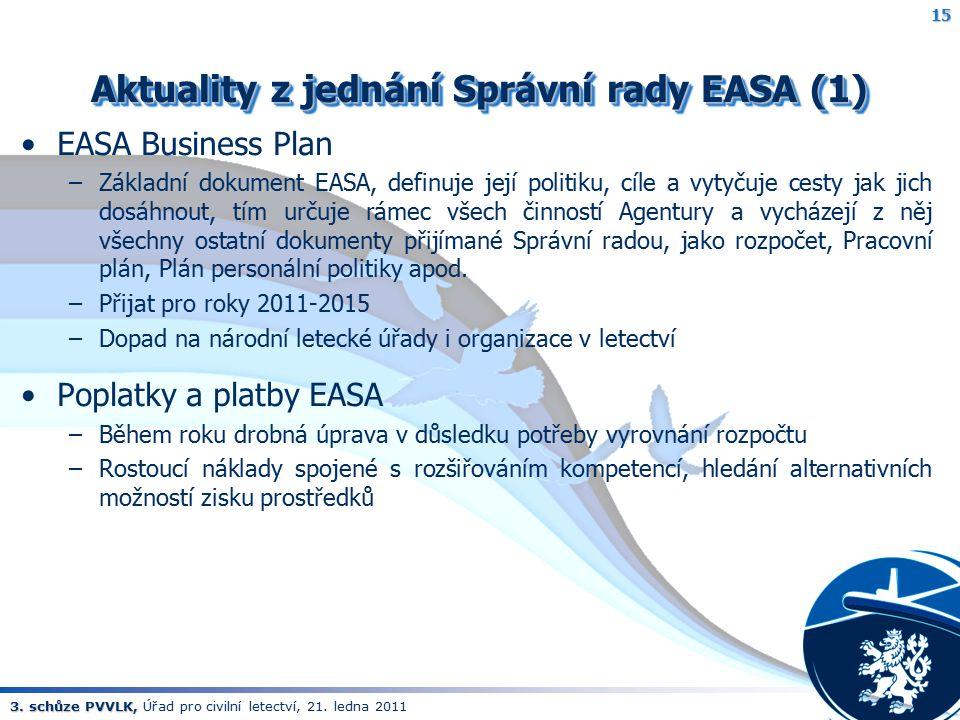 3. schůze PVVLK, 3. schůze PVVLK, Úřad pro civilní letectví, 21. ledna 2011 Aktuality z jednání Správní rady EASA (1) EASA Business Plan –Základní dok