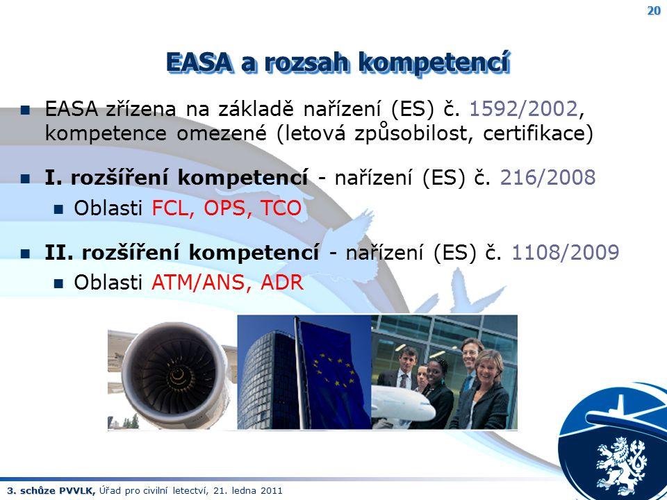 3. schůze PVVLK, 3. schůze PVVLK, Úřad pro civilní letectví, 21. ledna 2011 EASA a rozsah kompetencí EASA a rozsah kompetencí EASA zřízena na základě