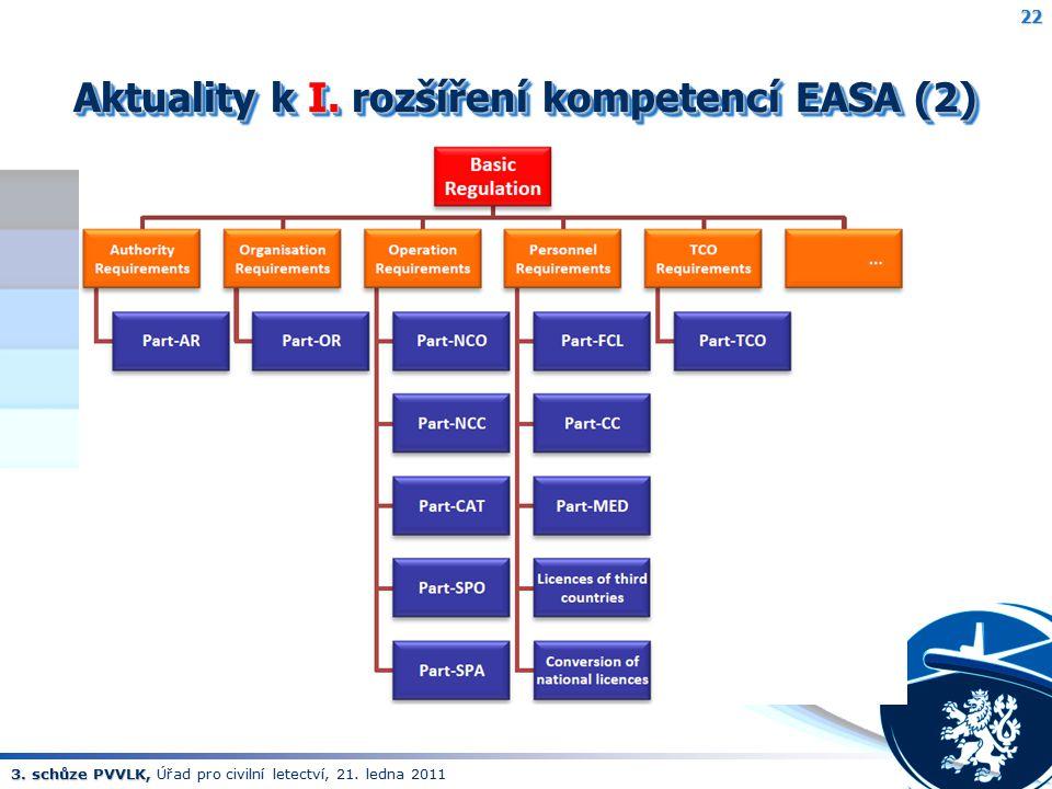3. schůze PVVLK, 3. schůze PVVLK, Úřad pro civilní letectví, 21. ledna 2011 Aktuality k I. rozšíření kompetencí EASA (2) 22