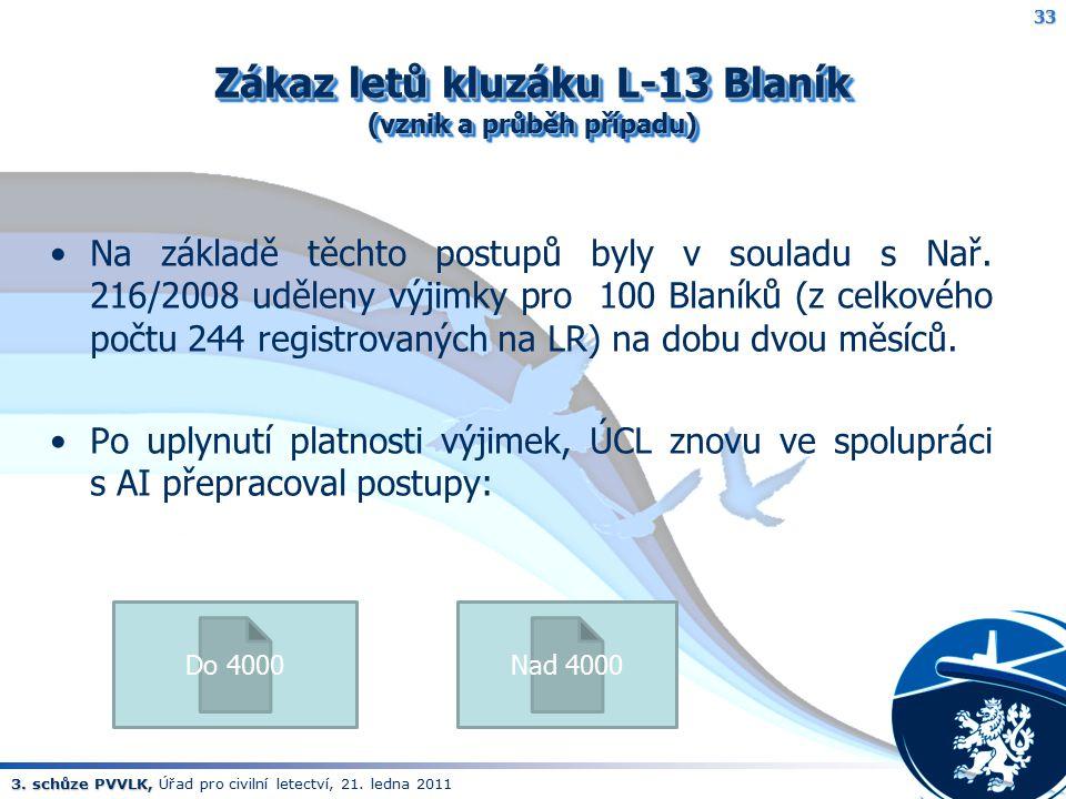 3. schůze PVVLK, 3. schůze PVVLK, Úřad pro civilní letectví, 21. ledna 2011 Zákaz letů kluzáku L-13 Blaník (vznik a průběh případu) Na základě těchto