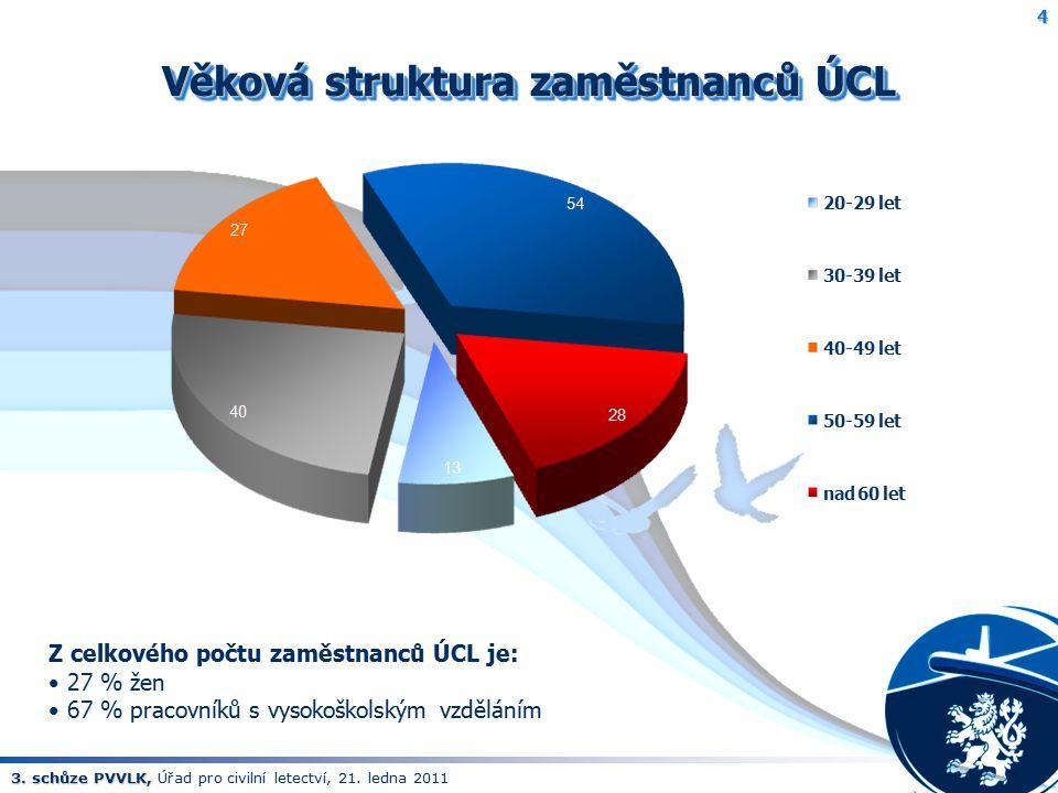 Stanovisko ÚCL Ing. Josef Rada, generální ředitel ÚCL