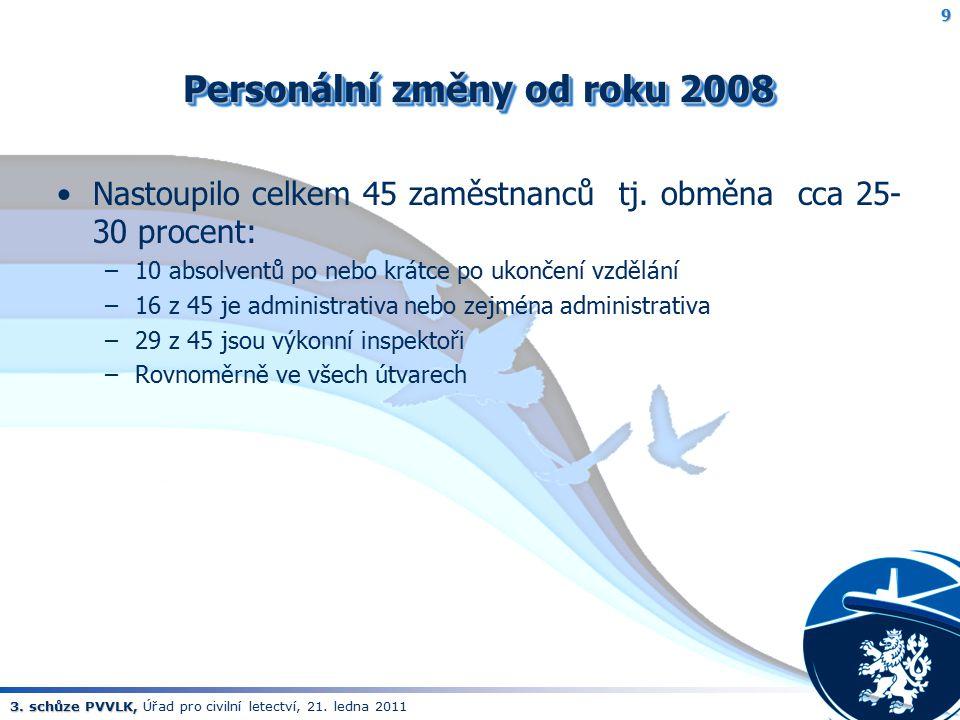Aktuality z EASA Ing. Vítězslav Hezký, ředitel SLS/ÚCL