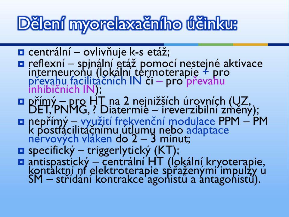  centrální – ovlivňuje k-s etáž;  reflexní – spinální etáž pomocí nestejné aktivace interneuronů (lokální termoterapie + pro převahu facilitačních IN či – pro převahu inhibičních IN);  přímý – pro HT na 2 nejnižších úrovních (UZ, DET, PNMG, .