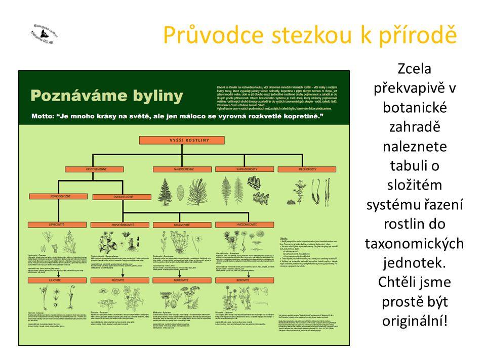Průvodce stezkou k přírodě Zcela překvapivě v botanické zahradě naleznete tabuli o složitém systému řazení rostlin do taxonomických jednotek.