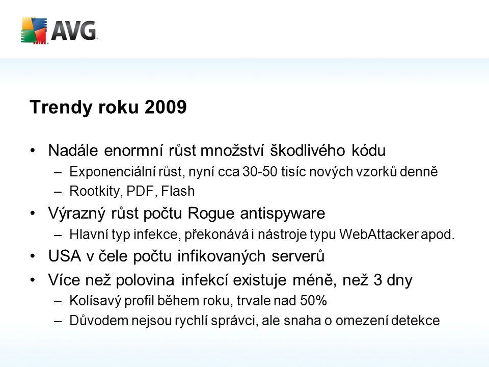 Trendy roku 2009 Nadále enormní růst množství škodlivého kódu –Exponenciální růst, nyní cca 30-50 tisíc nových vzorků denně –Rootkity, PDF, Flash Výrazný růst počtu Rogue antispyware –Hlavní typ infekce, překonává i nástroje typu WebAttacker apod.