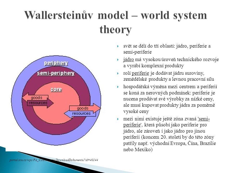  svět se dělí do tří oblastí: jádro, periferie a semi-periferie  jádro má vysokou úroveň technického rozvoje a vyrábí komplexní produkty  rolí peri