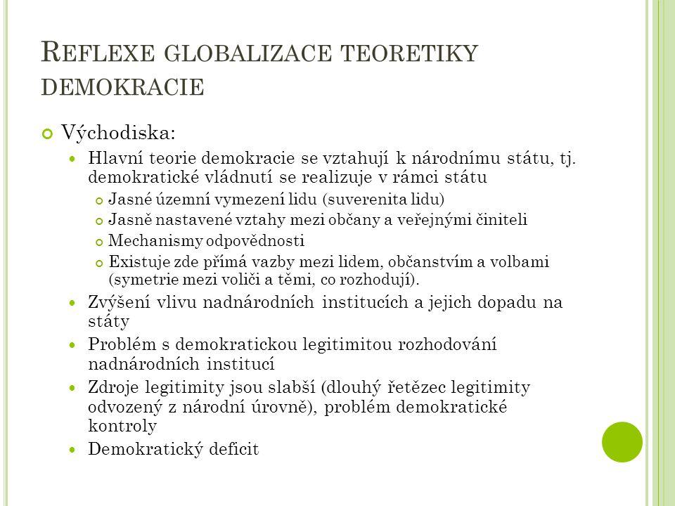 R EFLEXE GLOBALIZACE TEORETIKY DEMOKRACIE Teoretické přístupy k demokratizaci globálního vládnutí Kosmopolitní demokraté (David Held) – víceúrovňový model kosmopolitní demokracie Radikální demokratičtí pluralisté (William Connoly) – důraz na transnacionální sociální a občanská hnutí Liberální internacionalismus (Joseph Nye, Keohane) – posílení mechanismů odpovědnosti a transparentnosti rozhodování v MI Deliberativní demokracie (Jürgen Habermas) – důraz na debatu mezi aktéry a vytvoření transnacionální veřejné sféry
