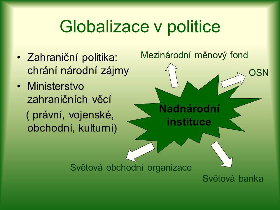 Globalizace v politice Zahraniční politika: chrání národní zájmy Ministerstvo zahraničních věcí ( právní, vojenské, obchodní, kulturní) Nadnárodní ins