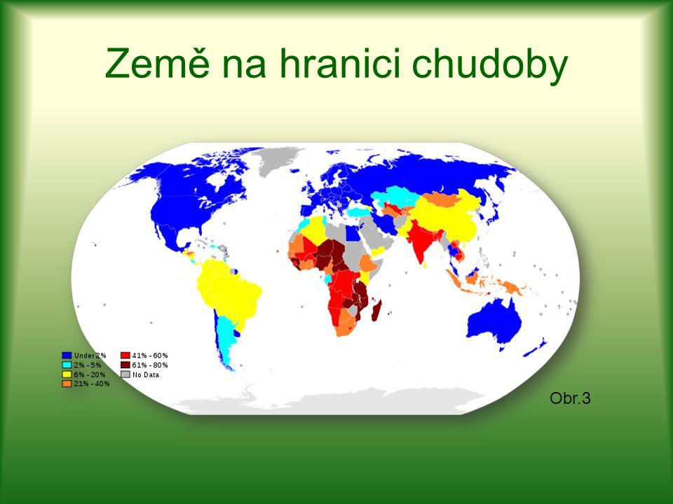 Země na hranici chudoby Obr.3