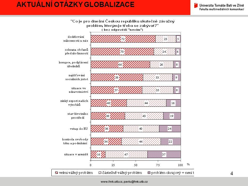 15 www.fmk.utb.cz, pavlu@fmk.utb.cz AKTUÁLNÍ OTÁZKY GLOBALIZACE PŘESUN VÝROBY–KATASTROFA NEBO KONKURENČNÍ NAKOPNUTÍ?