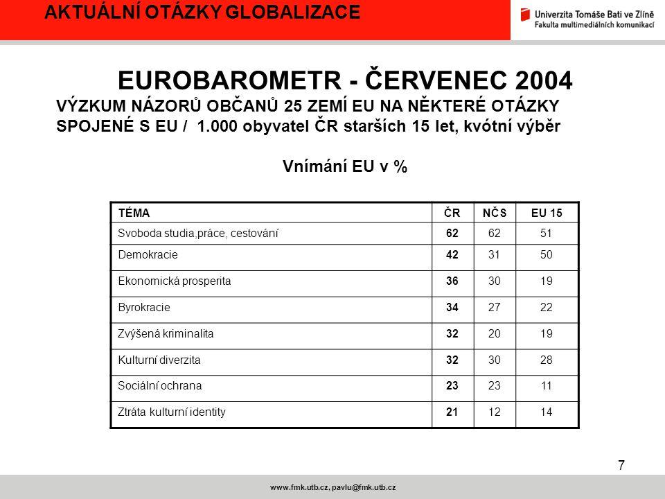 7 www.fmk.utb.cz, pavlu@fmk.utb.cz EUROBAROMETR - ČERVENEC 2004 VÝZKUM NÁZORŮ OBČANŮ 25 ZEMÍ EU NA NĚKTERÉ OTÁZKY SPOJENÉ S EU / 1.000 obyvatel ČR sta