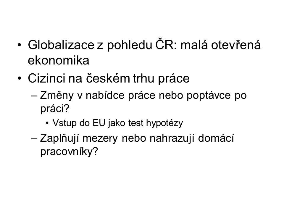 Slováci ve všech profesích (není jazyková bariéra) Ukrajinci jen v profesích s nižší kvalifikací
