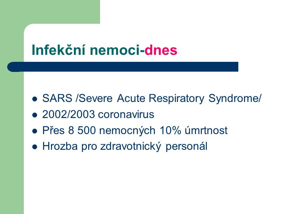 Infekční nemoci-dnes SARS /Severe Acute Respiratory Syndrome/ 2002/2003 coronavirus Přes 8 500 nemocných 10% úmrtnost Hrozba pro zdravotnický personál
