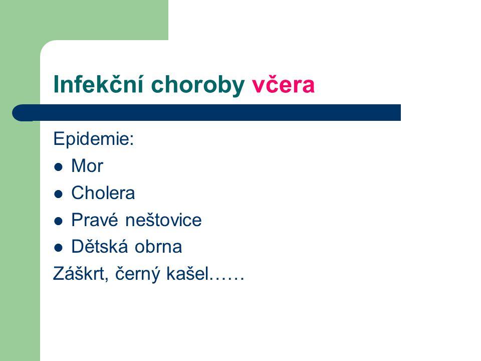 Infekční choroby včera Epidemie: Mor Cholera Pravé neštovice Dětská obrna Záškrt, černý kašel……