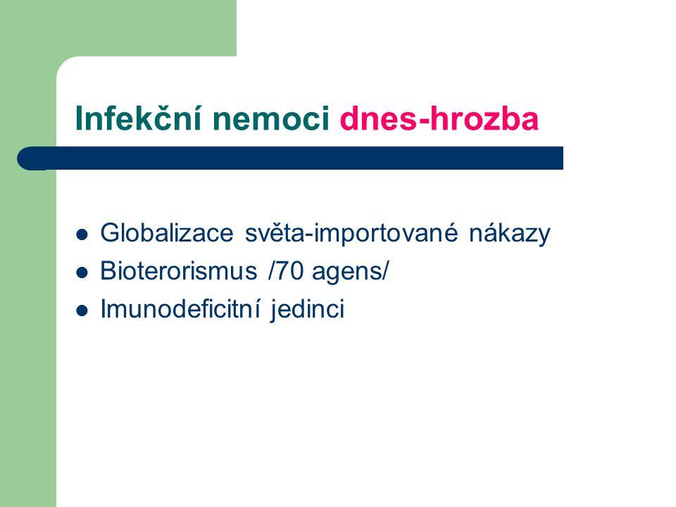 Infekční nemoci dnes-hrozba Globalizace světa-importované nákazy Bioterorismus /70 agens/ Imunodeficitní jedinci