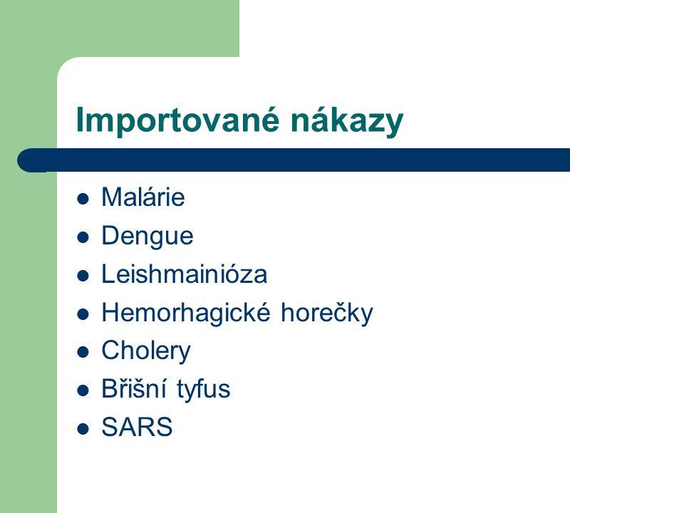 Importované nákazy Malárie Dengue Leishmainióza Hemorhagické horečky Cholery Břišní tyfus SARS