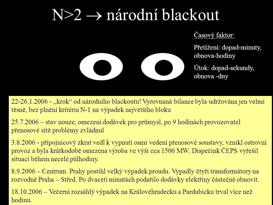 """15 N>2  národní blackout 22-26.1.2006 - """"krok"""" od národního blackoutu! Vyrovnaná bilance byla udržována jen velmi těsně, bez plnění kritéria N-1 na v"""