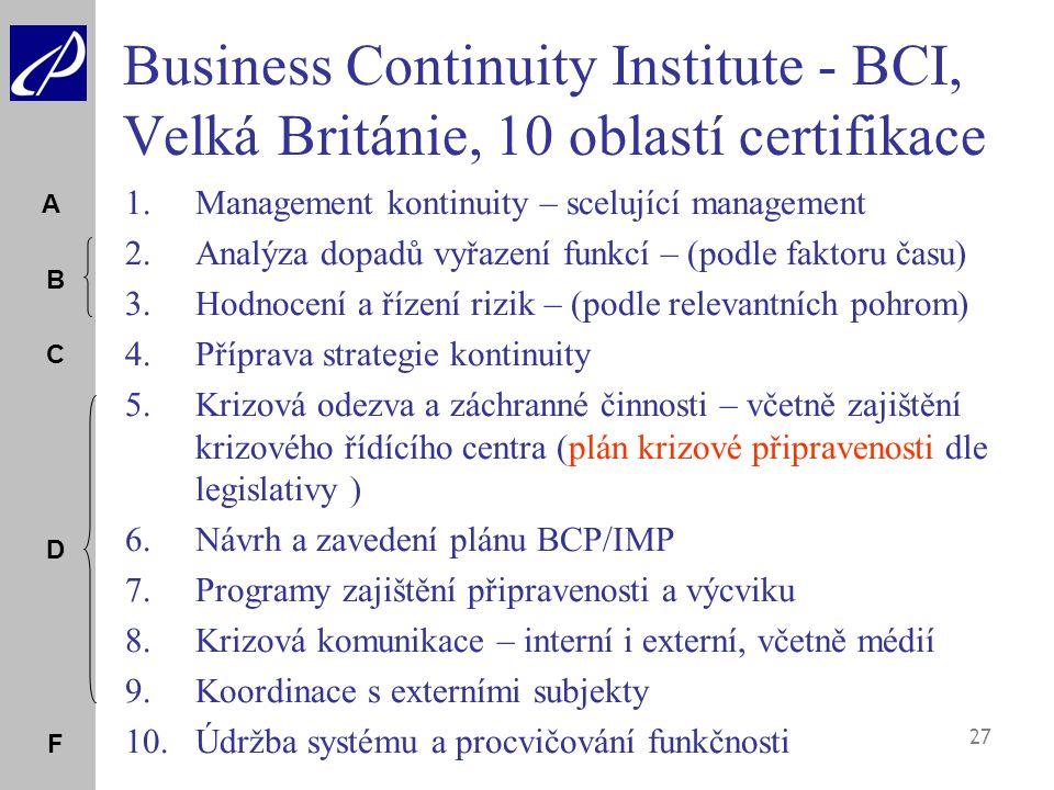 27 Business Continuity Institute - BCI, Velká Británie, 10 oblastí certifikace 1.Management kontinuity – scelující management 2.Analýza dopadů vyřazen