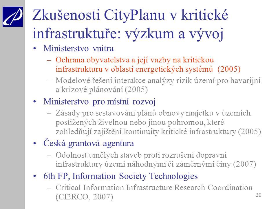 30 Zkušenosti CityPlanu v kritické infrastruktuře: výzkum a vývoj Ministerstvo vnitra –Ochrana obyvatelstva a její vazby na kritickou infrastrukturu v