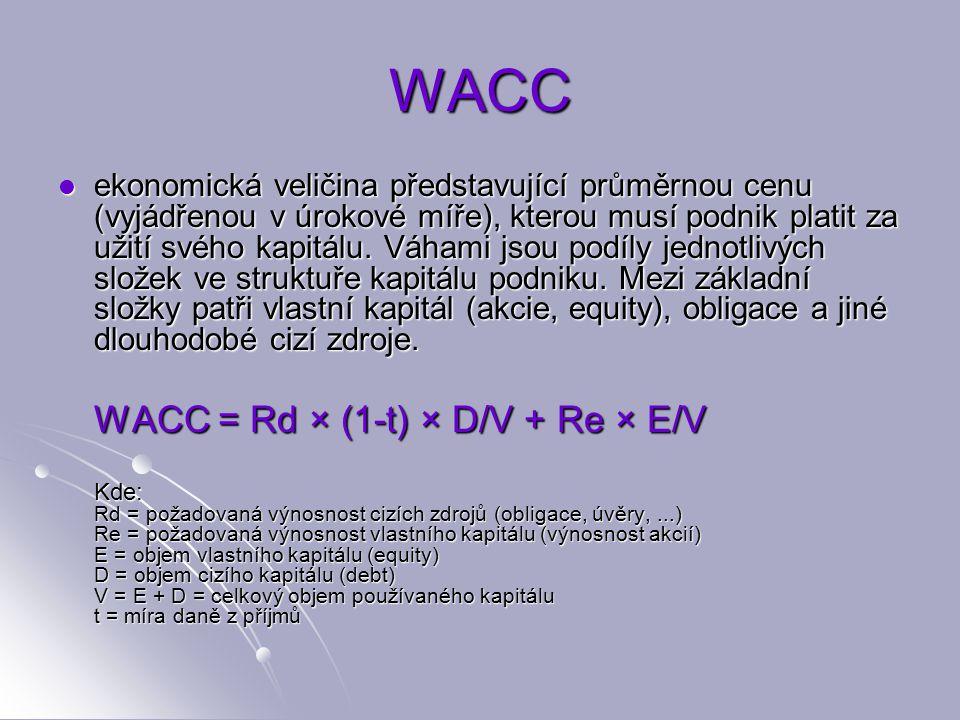 WACC ekonomická veličina představující průměrnou cenu (vyjádřenou v úrokové míře), kterou musí podnik platit za užití svého kapitálu.