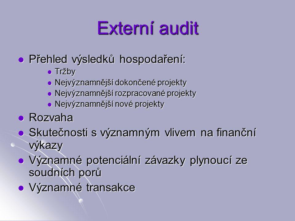 Externí audit Přehled výsledků hospodaření: Přehled výsledků hospodaření: Tržby Tržby Nejvýznamnější dokončené projekty Nejvýznamnější dokončené projekty Nejvýznamnější rozpracované projekty Nejvýznamnější rozpracované projekty Nejvýznamnější nové projekty Nejvýznamnější nové projekty Rozvaha Rozvaha Skutečnosti s významným vlivem na finanční výkazy Skutečnosti s významným vlivem na finanční výkazy Významné potenciální závazky plynoucí ze soudních porů Významné potenciální závazky plynoucí ze soudních porů Významné transakce Významné transakce