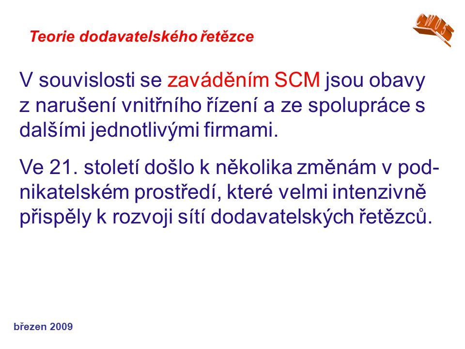 březen 2009 Teorie dodavatelského řetězce V souvislosti se zaváděním SCM jsou obavy z narušení vnitřního řízení a ze spolupráce s dalšími jednotlivými