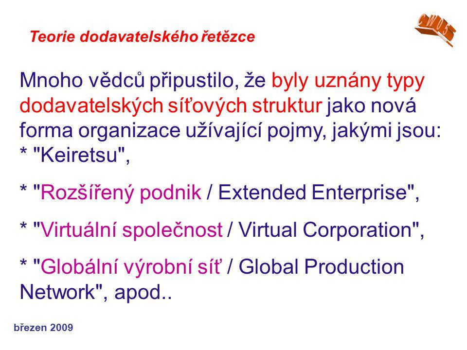 březen 2009 Teorie dodavatelského řetězce Mnoho vědců připustilo, že byly uznány typy dodavatelských síťových struktur jako nová forma organizace užív