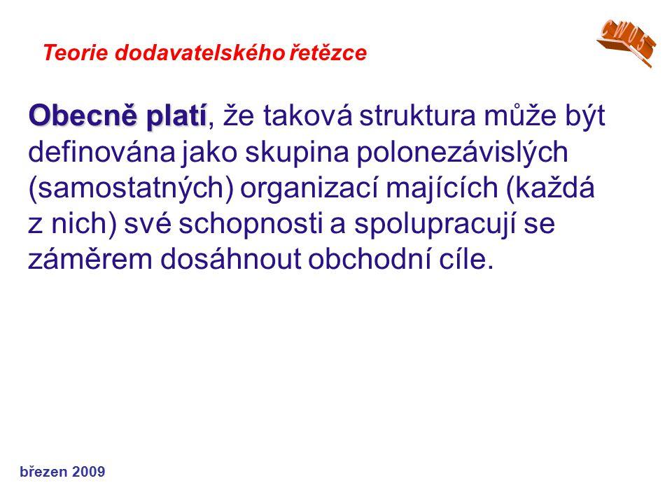 březen 2009 Teorie dodavatelského řetězce Obecně platí Obecně platí, že taková struktura může být definována jako skupina polonezávislých (samostatnýc