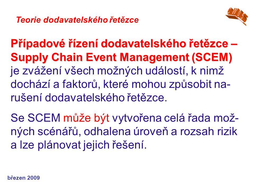 březen 2009 Teorie dodavatelského řetězce Případové řízení dodavatelského řetězce – Supply Chain Event Management (SCEM) Případové řízení dodavatelské